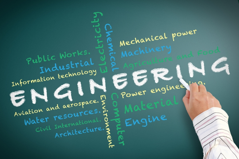 Know About B. Tech Career